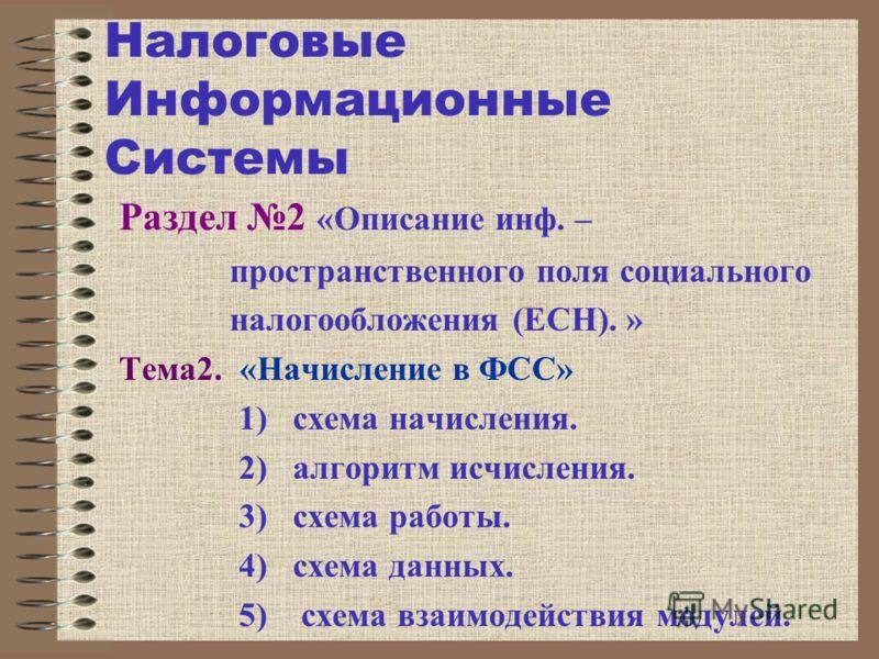 5) схема взаимодействия