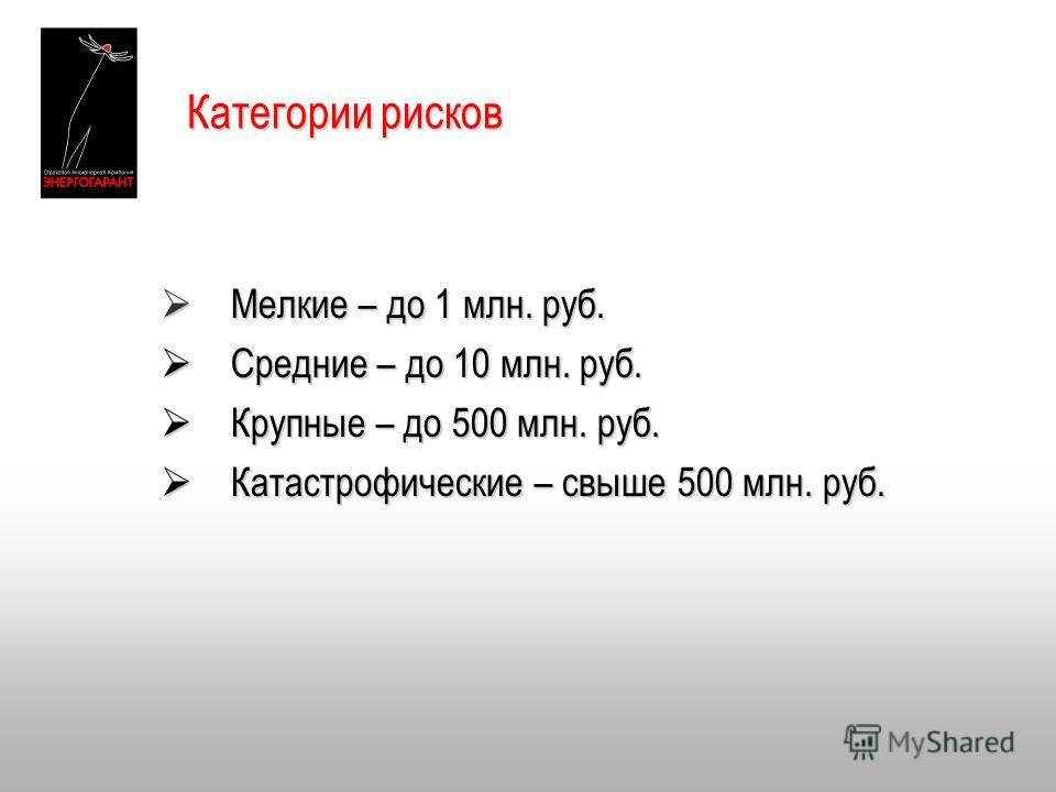 Категории рисков Мелкие – до 1 млн. руб. Мелкие – до 1 млн. руб. Средние – до 10 млн. руб. Средние – до 10 млн. руб. Крупные – до 500 млн. руб. Крупные – до 500 млн. руб. Катастрофические – свыше 500 млн. руб. Катастрофические – свыше 500 млн. руб.