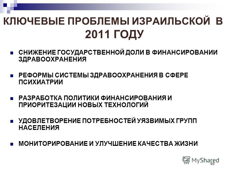 49 КЛЮЧЕВЫЕ ПРОБЛЕМЫ ИЗРАИЛЬСКОЙ В 2011 ГОДУ СНИЖЕНИЕ ГОСУДАРСТВЕННОЙ ДОЛИ В ФИНАНСИРОВАНИИ ЗДРАВООХРАНЕНИЯ РЕФОРМЫ СИСТЕМЫ ЗДРАВООХРАНЕНИЯ В СФЕРЕ ПСИХИАТРИИ РАЗРАБОТКА ПОЛИТИКИ ФИНАНСИРОВАНИЯ И ПРИОРИТЕЗАЦИИ НОВЫХ ТЕХНОЛОГИЙ УДОВЛЕТВОРЕНИЕ ПОТРЕБНО