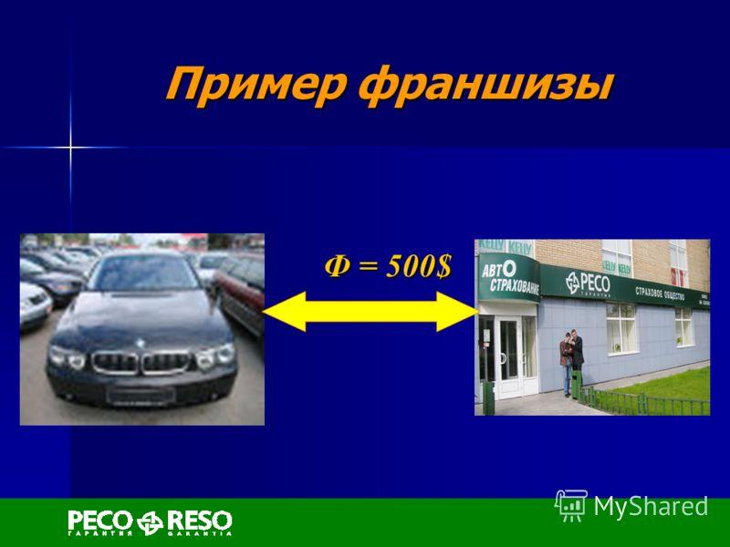Пример франшизы Ф = 500$ Ф = 500$