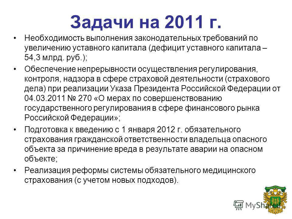 Задачи на 2011 г. Необходимость выполнения законодательных требований по увеличению уставного капитала (дефицит уставного капитала – 54,3 млрд. руб.); Обеспечение непрерывности осуществления регулирования, контроля, надзора в сфере страховой деятельн
