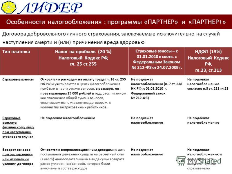 Договора добровольного личного страхования, заключаемые исключительно на случай наступления смерти и (или) причинения вреда здоровью Особенности налогообложения : программы «ПАРТНЕР» и «ПАРТНЕР+» Тип платежаНалог на прибыль (20 %) Налоговый Кодекс РФ