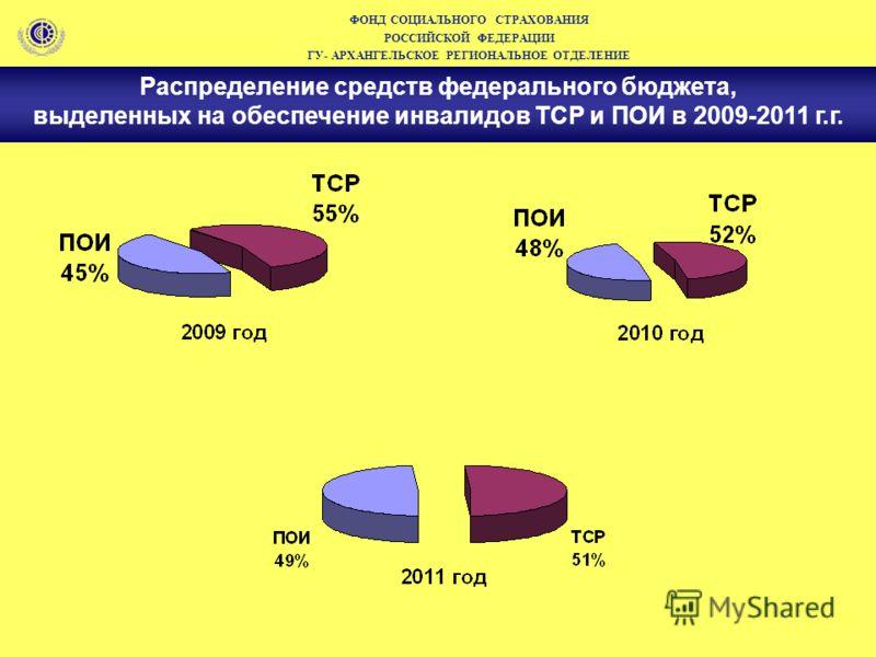 Распределение средств федерального бюджета, выделенных на обеспечение инвалидов ТСР и ПОИ в 2009-2011 г.г. ФОНД СОЦИАЛЬНОГО СТРАХОВАНИЯ РОССИЙСКОЙ ФЕДЕРАЦИИ ГУ- АРХАНГЕЛЬСКОЕ РЕГИОНАЛЬНОЕ ОТДЕЛЕНИЕ