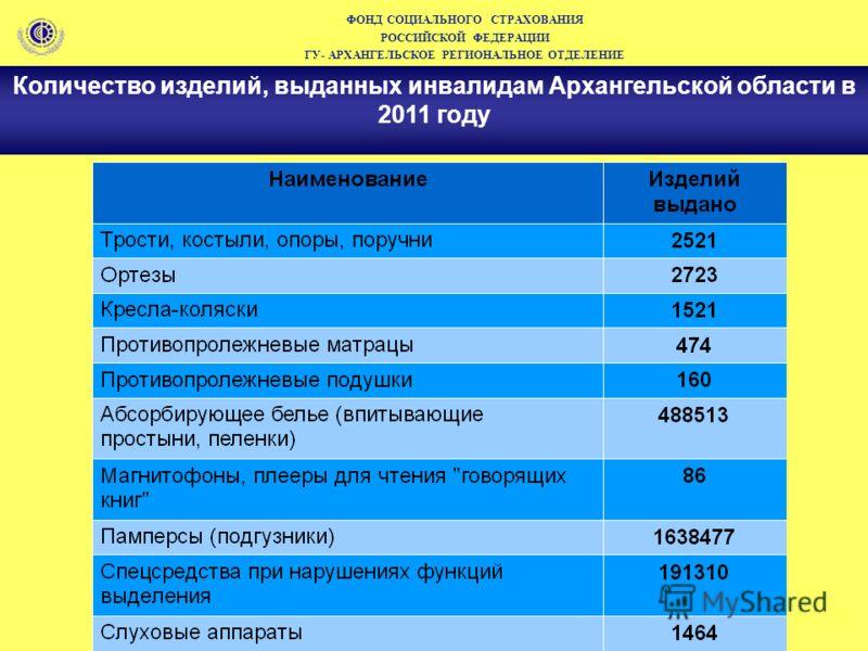 ФОНД СОЦИАЛЬНОГО СТРАХОВАНИЯ РОССИЙСКОЙ ФЕДЕРАЦИИ ГУ- АРХАНГЕЛЬСКОЕ РЕГИОНАЛЬНОЕ ОТДЕЛЕНИЕ Количество изделий, выданных инвалидам Архангельской области в 2011 году