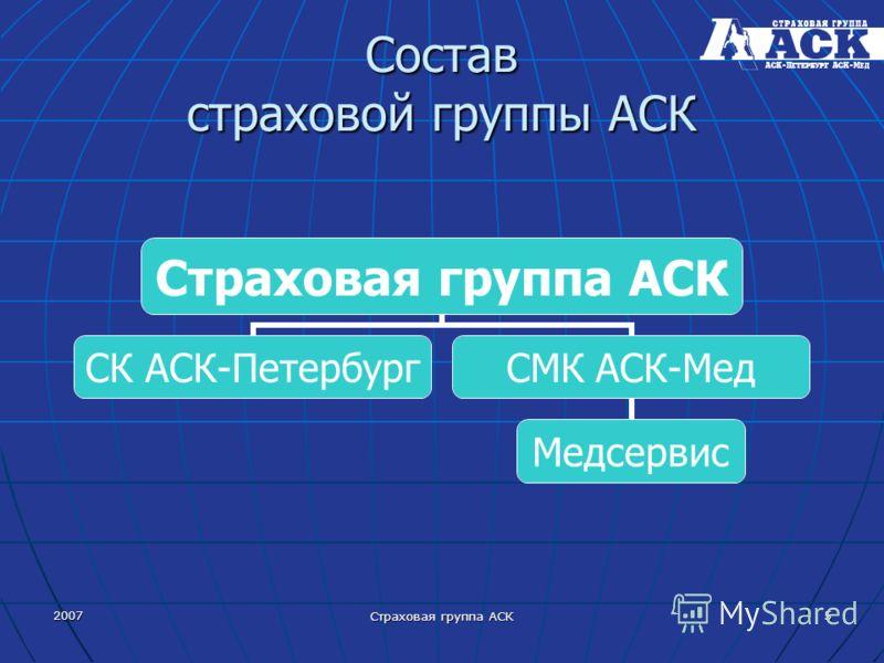 2007 Страховая группа АСК 5 Состав страховой группы АСК Страховая группа АСК СК АСК- Петербург СМК АСК- Мед Медсервис