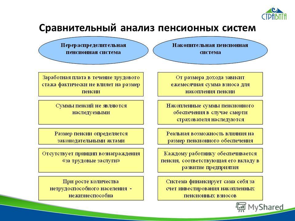 Сравнительный анализ пенсионных систем
