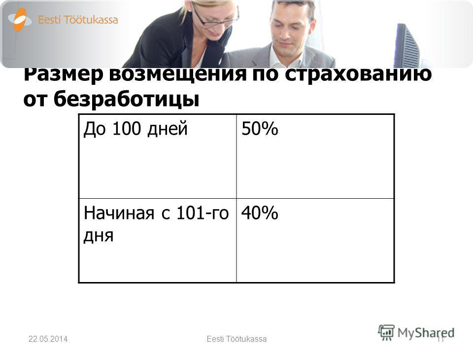 Размер возмещения по страхованию от безработицы 22.05.201411Eesti Töötukassa До 100 дней50% Начиная с 101-го дня 40%