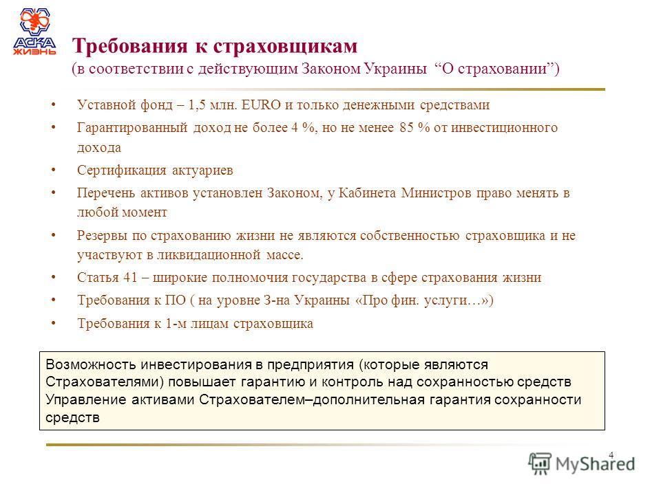 4 Требования к страховщикам (в соответствии с действующим Законом Украины О страховании) Возможность инвестирования в предприятия (которые являются Страхователями) повышает гарантию и контроль над сохранностью средств Управление активами Страхователе