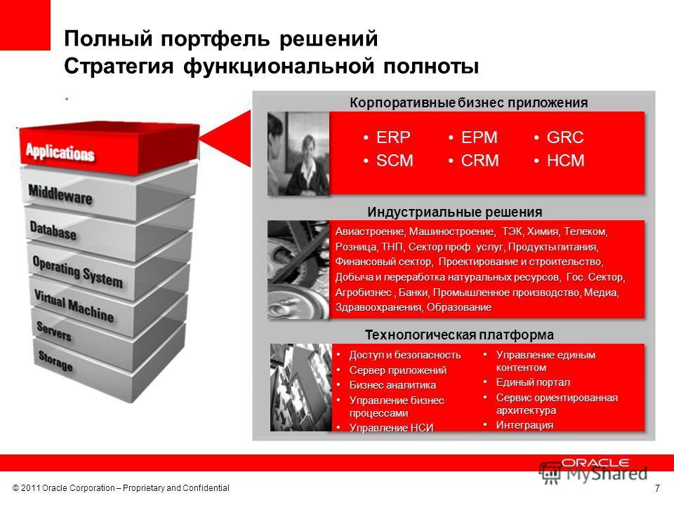 © 2011 Oracle Corporation – Proprietary and Confidential 7 Полный портфель решений Стратегия функциональной полноты. Корпоративные бизнес приложения Технологическая платформа Индустриальные решения Доступ и безопасность Доступ и безопасность Сервер п