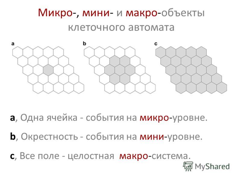 Микро-, мини- и макро-объекты клеточного автомата a, Одна ячейка - события на микро-уровне. b, Окрестность - события на мини-уровне. с, Все поле - целостная макро-система.