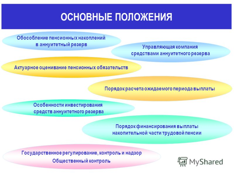 Индексации пенсии в 2015 году в россии работающим пенсионерам