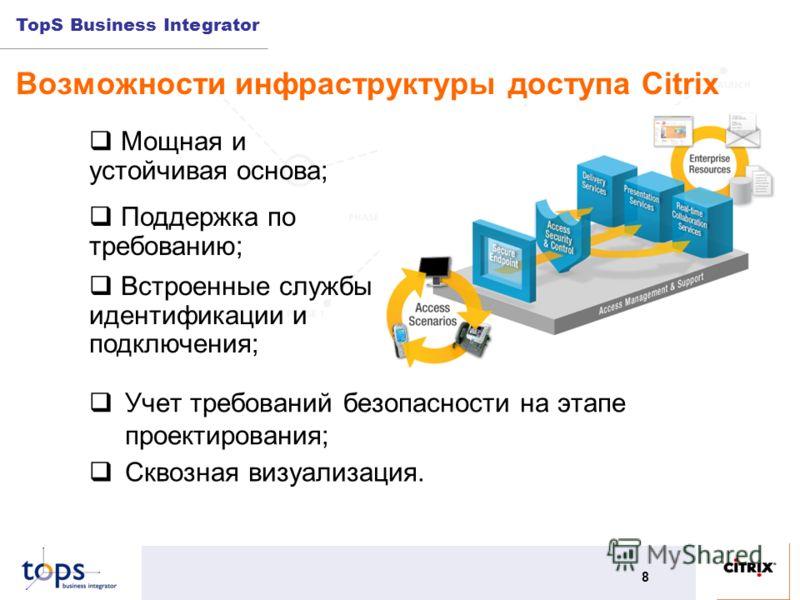 TopS Business Integrator 8 Возможности инфраструктуры доступа Citrix Учет требований безопасности на этапе проектирования; Мощная и устойчивая основа; Поддержка по требованию; Встроенные службы идентификации и подключения; Сквозная визуализация.