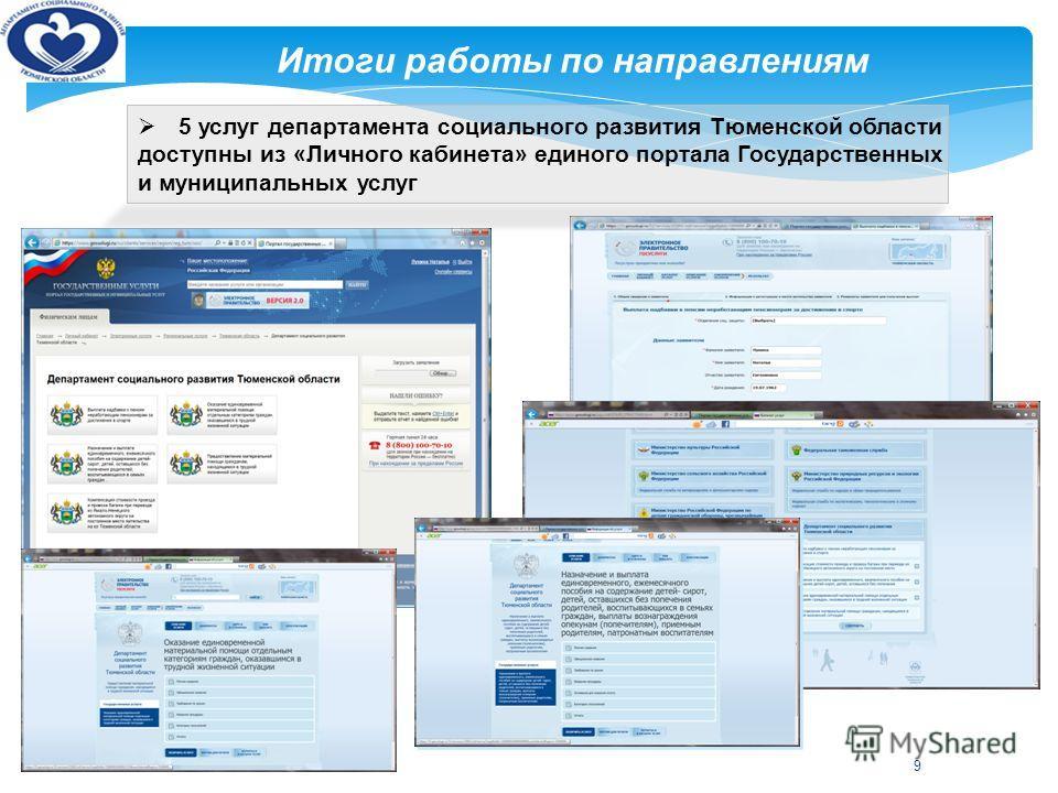 9 5 услуг департамента социального развития Тюменской области доступны из «Личного кабинета» единого портала Государственных и муниципальных услуг