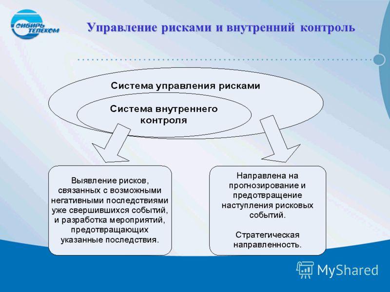 Управление рисками и внутренний контроль