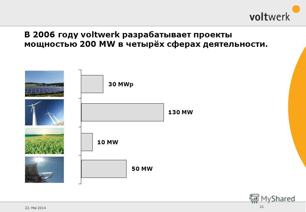 22. Mai 2014 21 В 2006 году voltwerk разрабатывает проекты мощностью 200 MW в четырёх сферах деятельности. 30 MWp 130 MW 50 MW 10 MW