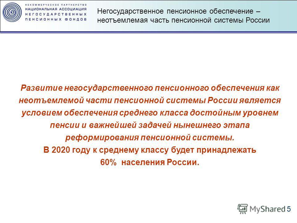 5 Развитие негосударственного пенсионного обеспечения как неотъемлемой части пенсионной системы России является условием обеспечения среднего класса достойным уровнем пенсии и важнейшей задачей нынешнего этапа реформирования пенсионной системы. В 202