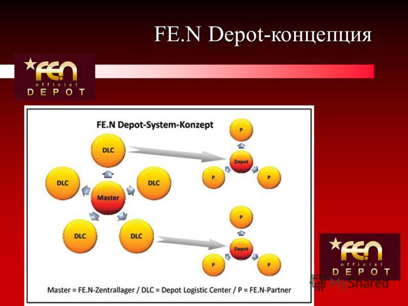 FE.N Depot-концепция