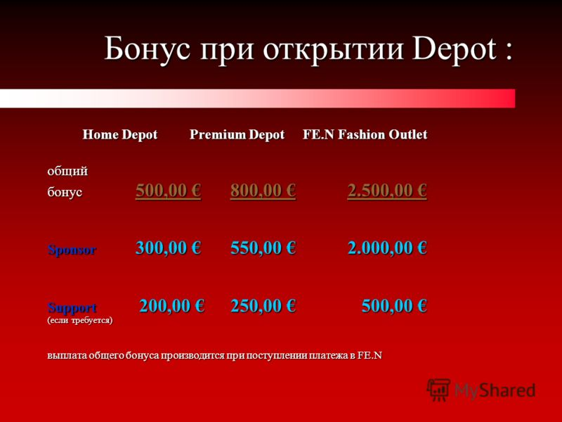 Бонус при открытии Depot : Home Depot Premium Depot FE.N Fashion Outlet Home Depot Premium Depot FE.N Fashion Outletобщий бонус 500,00 800,00 2.500,00 бонус 500,00 800,00 2.500,00 Sponsor 300,00 550,00 2.000,00 Sponsor 300,00 550,00 2.000,00 Support