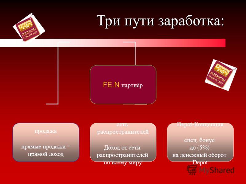 Три пути заработка: FE.N партнёр продажа прямые продажи = прямой доход сеть распространителей Доход от сети распространителей по всему миру Depot-Концепция спец. бонус до (5%) на денежный оборот Depot