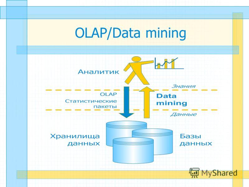 OLAP/Data mining