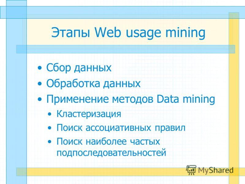 Этапы Web usage mining Сбор данных Обработка данных Применение методов Data mining Кластеризация Поиск ассоциативных правил Поиск наиболее частых подпоследовательностей
