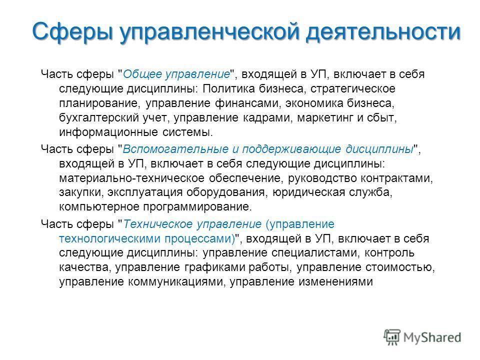 Сферы управленческой деятельности Часть сферы