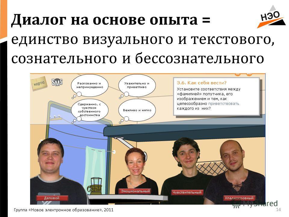 Диалог на основе опыта = единство визуального и текстового, сознательного и бессознательного 14 Группа «Новое электронное образование», 2011