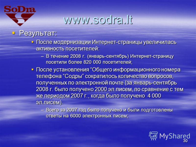 30 www.sodra.lt Результат: Результат: После модернизации Интернет-страницы увеличилась активность посетителей: После модернизации Интернет-страницы увеличилась активность посетителей: –В течение 2008 г. (январь-сентябрь) Интернет-страницу посетили бо