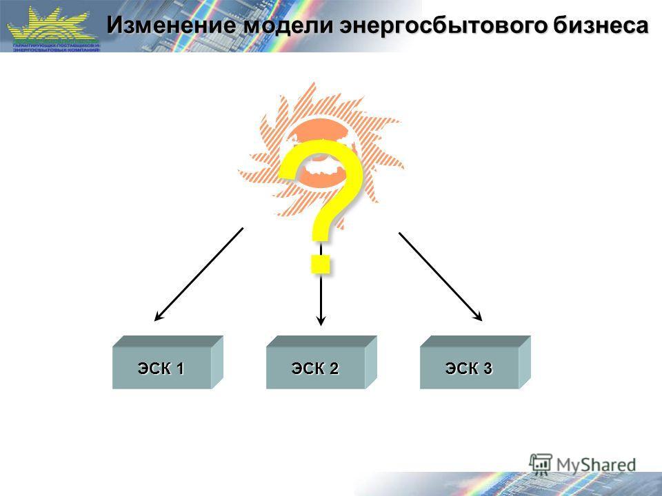 Изменение модели энергосбытового бизнеса ЭСК 1 ЭСК 2 ЭСК 3 ?