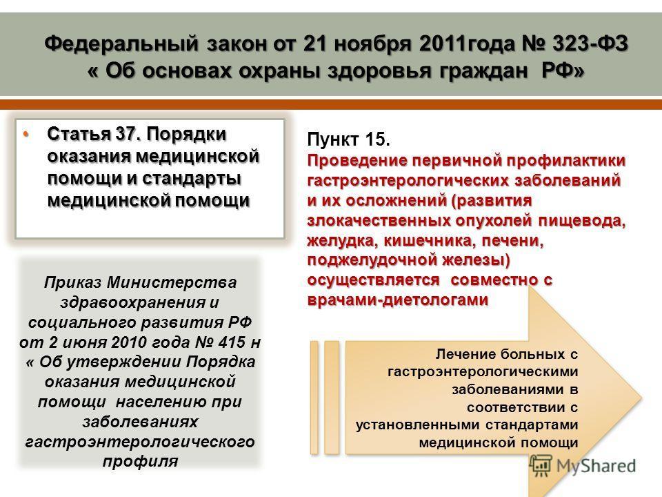 Федеральный закон от 21 ноября 2011 года 323- ФЗ « Об основах охраны здоровья граждан РФ » Статья 37. Порядки оказания медицинской помощи и стандарты медицинской помощиСтатья 37. Порядки оказания медицинской помощи и стандарты медицинской помощи Прик