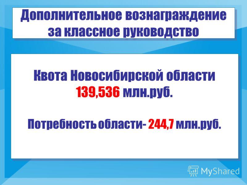 Квота Новосибирской области 139,536 млн.руб. Потребность области- 244,7 млн.руб. Квота Новосибирской области 139,536 млн.руб. Потребность области- 244,7 млн.руб. Дополнительное вознаграждение за классное руководство