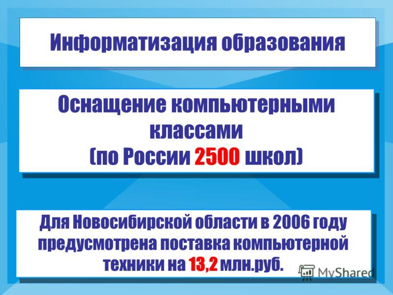 Информатизация образования Оснащение компьютерными классами (по России 2500 школ) Оснащение компьютерными классами (по России 2500 школ) Для Новосибирской области в 2006 году предусмотрена поставка компьютерной техники на 13,2 млн.руб.