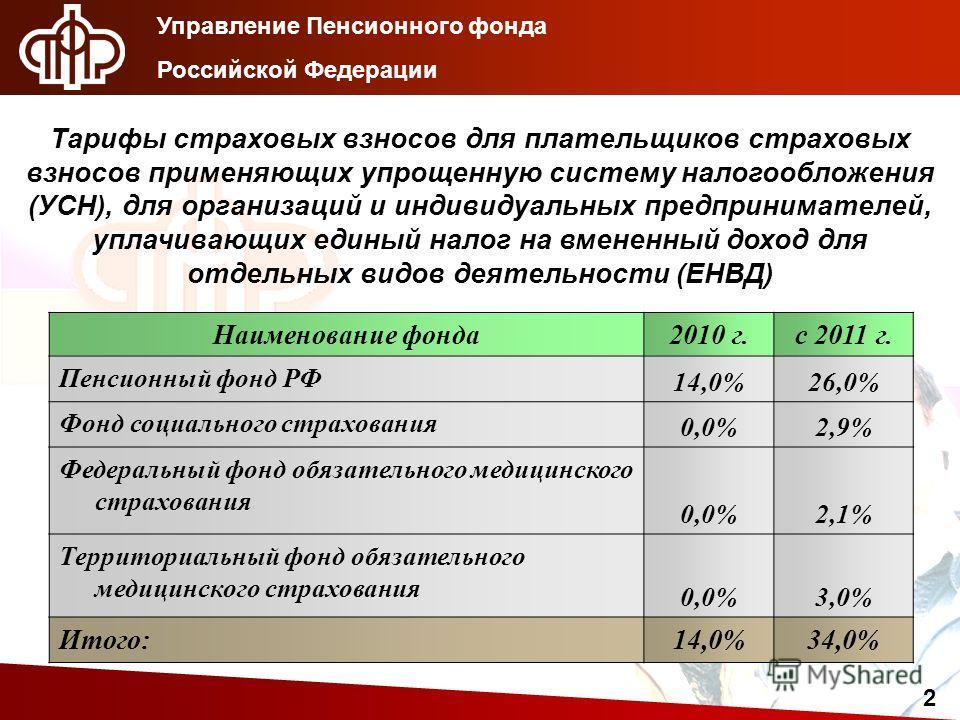 Управление Пенсионного фонда Российской Федерации 2 Тарифы страховых взносов для плательщиков страховых взносов применяющих упрощенную систему налогообложения (УСН), для организаций и индивидуальных предпринимателей, уплачивающих единый налог на вмен