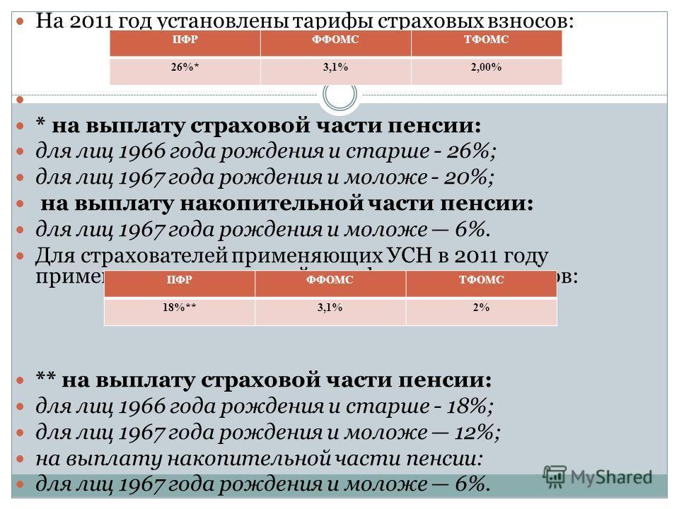 На 2011 год установлены тарифы страховых взносов: * на выплату страховой части пенсии: для лиц 1966 года рождения и старше - 26%; для лиц 1967 года рождения и моложе - 20%; на выплату накопительной части пенсии: для лиц 1967 года рождения и моложе 6%