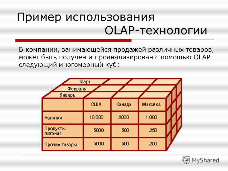 Пример использования OLAP-технологии В компании, занимающейся продажей различных товаров, может быть получен и проанализирован с помощью OLAP следующий многомерный куб: