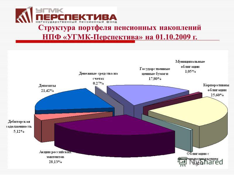 Структура портфеля пенсионных накоплений НПФ «УГМК-Перспектива» на 01.10.2009 г.