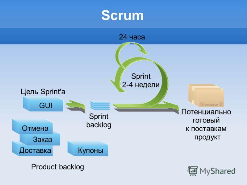 Scrum CancelGift wrapReturn Sprint 2-4 недели GUI Цель Sprint'а Sprint backlog Потенциально готовый к поставкам продукт Product backlog КупоныДоставкаЗаказОтмена 24 часа