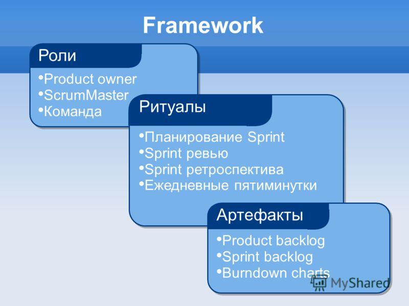 Framework Product owner ScrumMaster Команда Роли Планирование Sprint Sprint ревью Sprint ретроспектива Ежедневные пятиминутки Ритуалы Product backlog Sprint backlog Burndown charts Артефакты