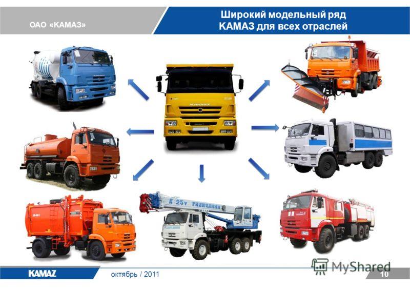 ОАО «KАМАЗ» 10 октябрь / 2011 Широкий модельный ряд KАМАЗ для всех отраслей