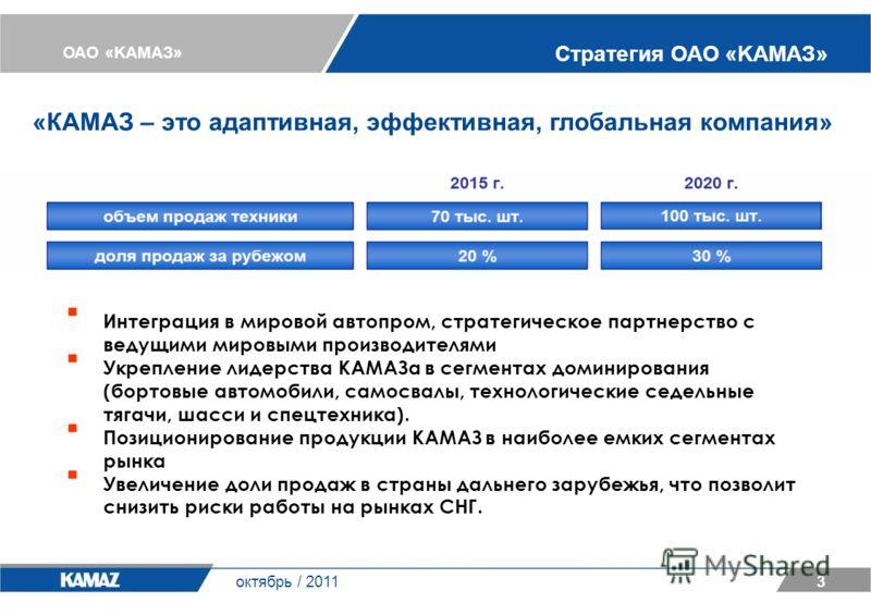 ОАО «KАМАЗ» 3 Стратегия ОАО «KАМАЗ» октябрь / 2011 Интеграция в мировой автопром, стратегическое партнерство с ведущими мировыми производителями Укрепление лидерства КАМАЗа в сегментах доминирования (бортовые автомобили, самосвалы, технологические се