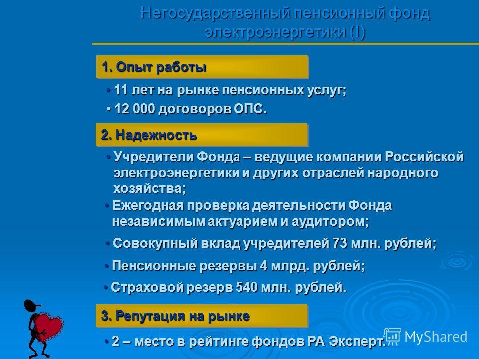 Негосударственный пенсионный фонд электроэнергетики (I) 11 лет на рынке пенсионных услуг; 11 лет на рынке пенсионных услуг; 1. Опыт работы 2. Надежность 3. Репутация на рынке Учредители Фонда – ведущие компании Российской Учредители Фонда – ведущие к