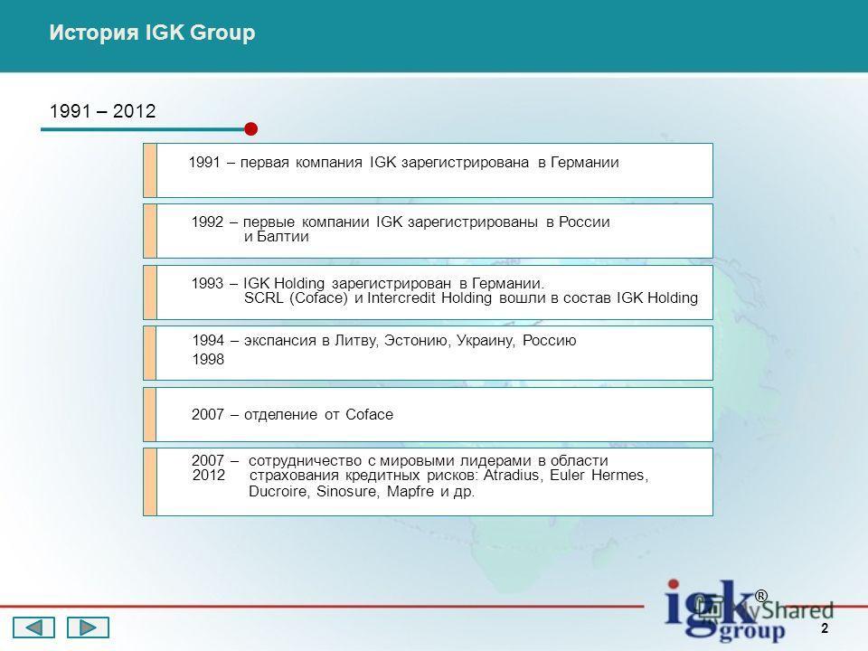 1991 – 2012 История IGK Group ® 2 1993 – IGK Holding зарегистрирован в Германии. SCRL (Coface) и Intercredit Holding вошли в состав IGK Holding 1992 – первые компании IGK зарегистрированы в России и Балтии 1994 – экспансия в Литву, Эстонию, Украину,