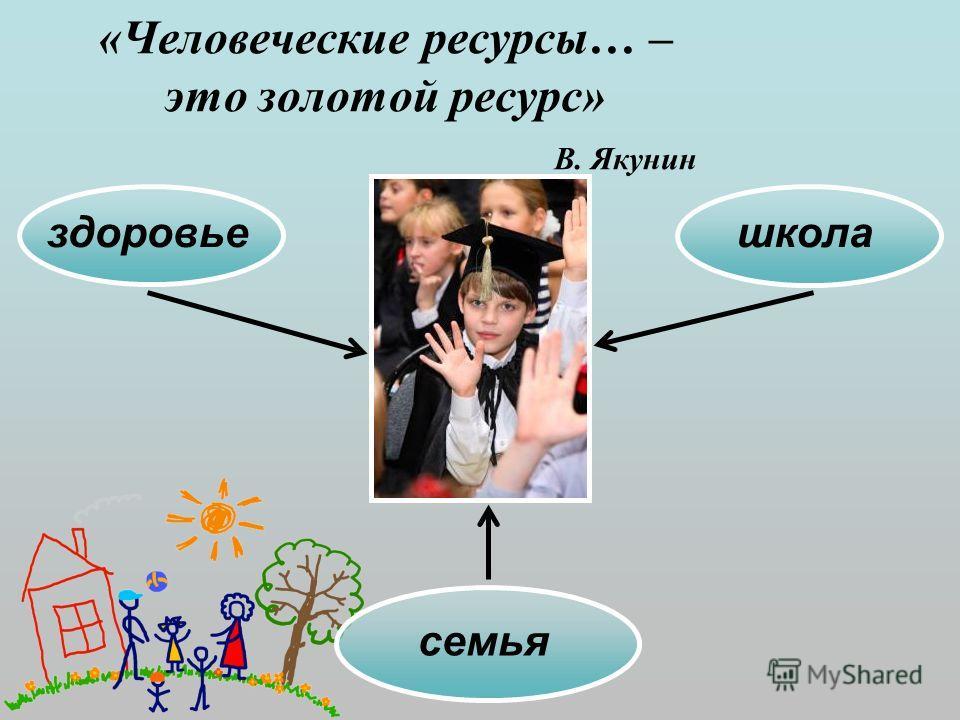 «Человеческие ресурсы… – это золотой ресурс» В. Якунин семья школаздоровье