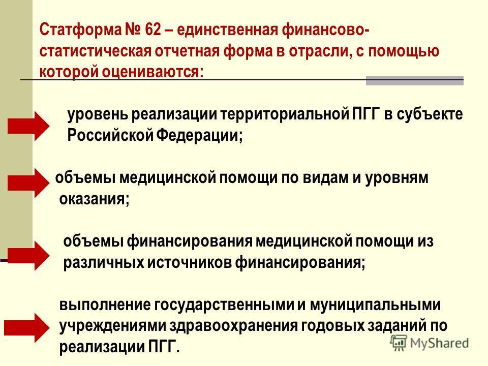 Статформа 62 – единственная финансово- статистическая отчетная форма в отрасли, с помощью которой оцениваются: уровень реализации территориальной ПГГ в субъекте Российской Федерации; объемы медицинской помощи по видам и уровням оказания; объемы финан