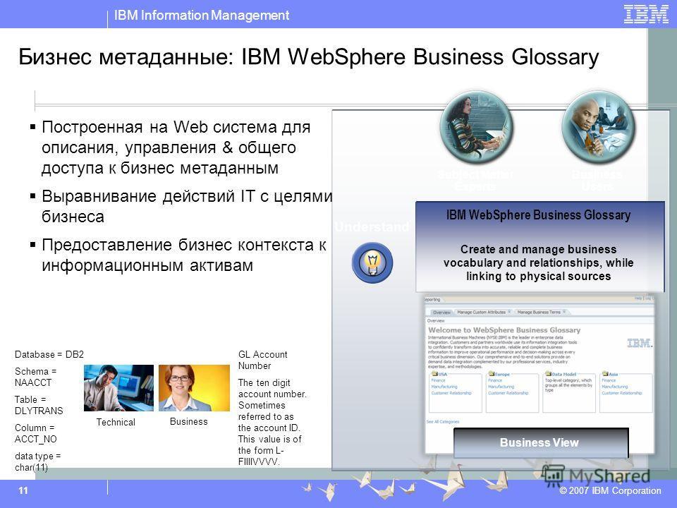 IBM Information Management © 2007 IBM Corporation 11 Бизнес метаданные: IBM WebSphere Business Glossary Построенная на Web система для описания, управления & общего доступа к бизнес метаданным Выравнивание действий IT с целями бизнеса Предоставление