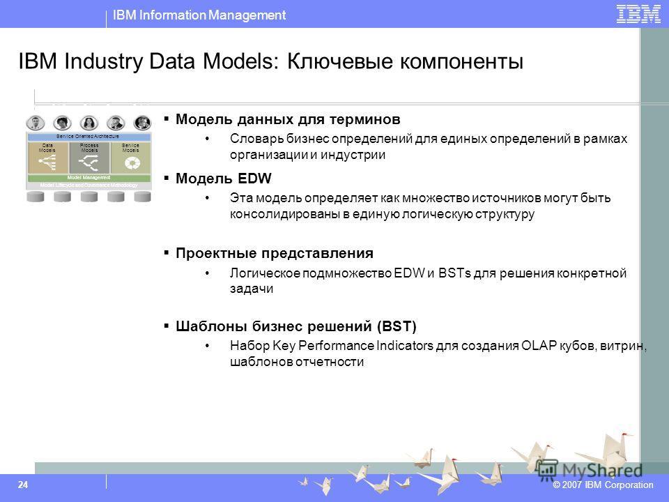 IBM Information Management © 2007 IBM Corporation 24 IBM Industry Data Models: Ключевые компоненты Модель данных для терминов Словарь бизнес определений для единых определений в рамках организации и индустрии Модель EDW Эта модель определяет как множ