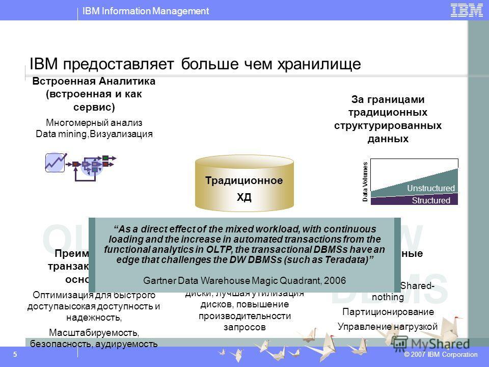 IBM Information Management © 2007 IBM Corporation 5 IBM предоставляет больше чем хранилище Встроенная Аналитика (встроенная и как сервис) Многомерный анализ Data mining,Визуализация За границами традиционных структурированных данных OLTP Преимущества