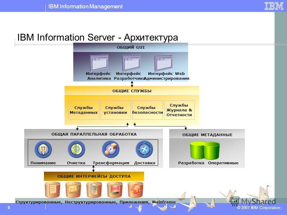 IBM Information Management © 2007 IBM Corporation 8 IBM Information Server - Архитектура Интерфейс Аналитика Интерфейс Web Администрирования Интерфейс Разработчика ОБЩИЙ GUI ОБЩИЕ СЛУЖБЫ Службы Метаданных Службы безопасности Службы Журнала & Отчетнос