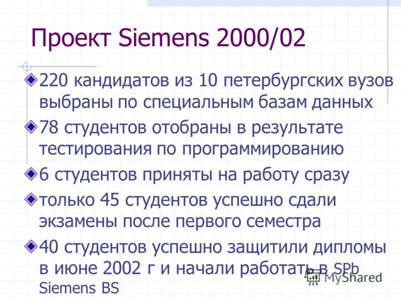 Проект Siemens 2000/02 220 кандидатов из 10 петербургских вузов выбраны по специальным базам данных 78 студентов отобраны в результате тестирования по программированию 6 студентов приняты на работу сразу только 45 студентов успешно сдали экзамены пос