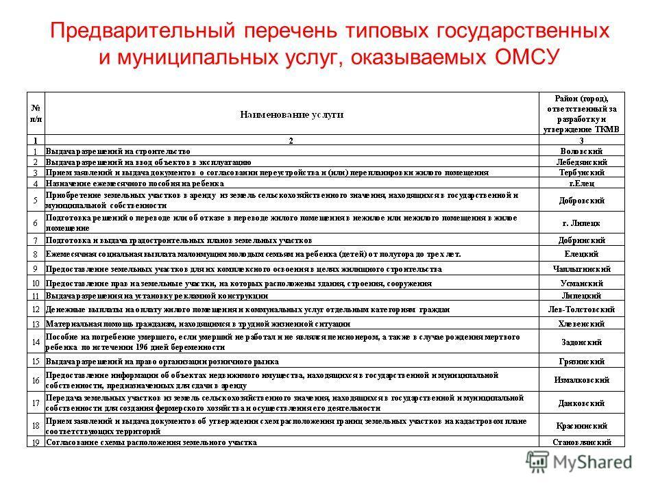 Предварительный перечень типовых государственных и муниципальных услуг, оказываемых ОМСУ
